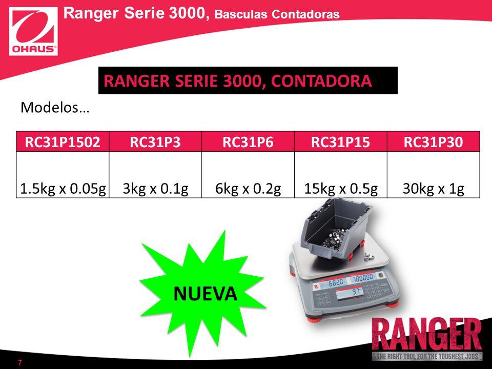 Ranger Serie 3000, Basculas Contadoras