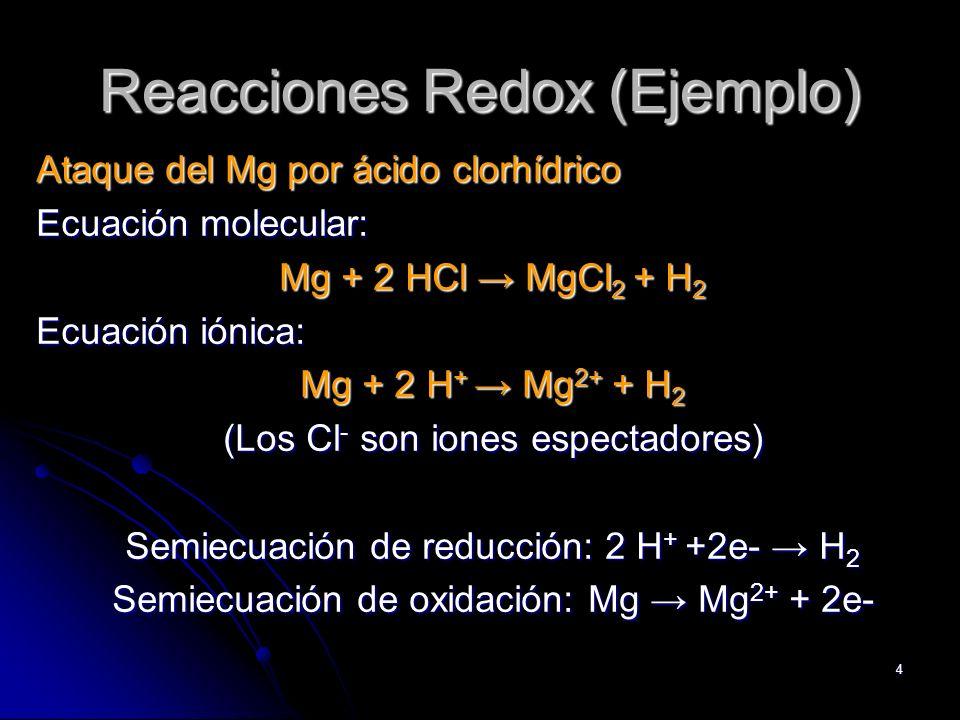 Reacciones Redox (Ejemplo)