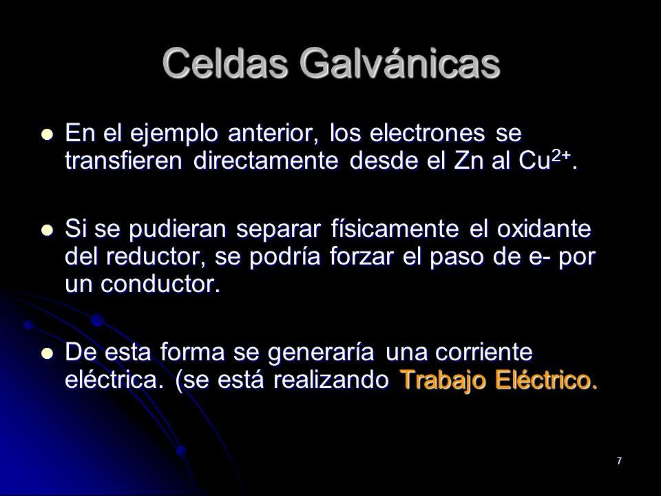 Celdas GalvánicasEn el ejemplo anterior, los electrones se transfieren directamente desde el Zn al Cu2+.