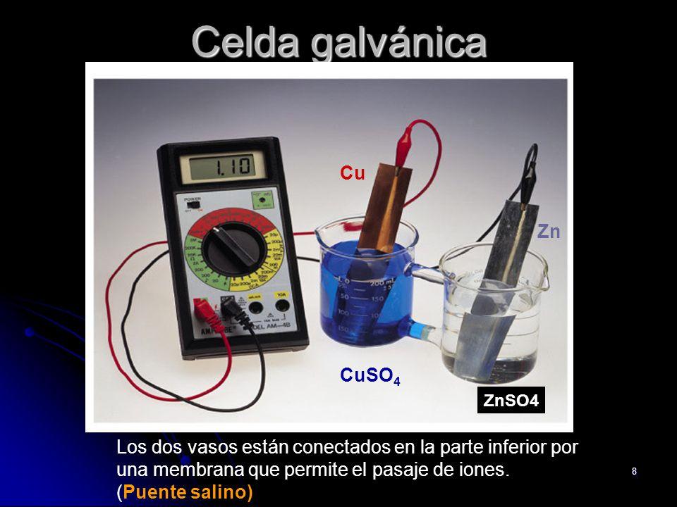 Celda galvánica Cu Zn CuSO4