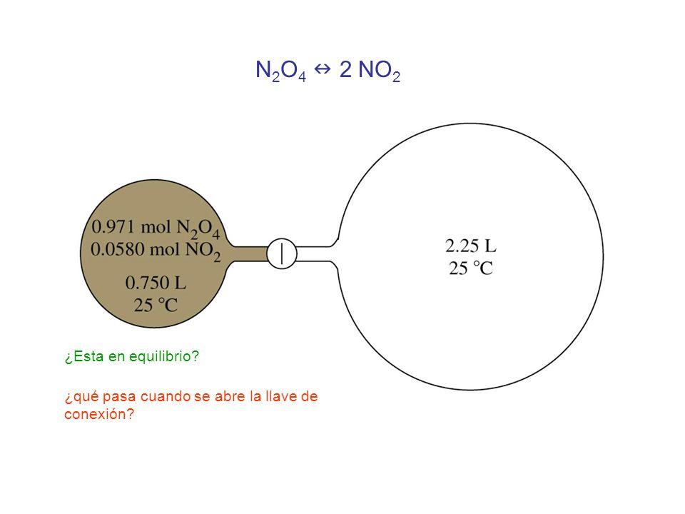 N2O4 n 2 NO2 ¿Esta en equilibrio