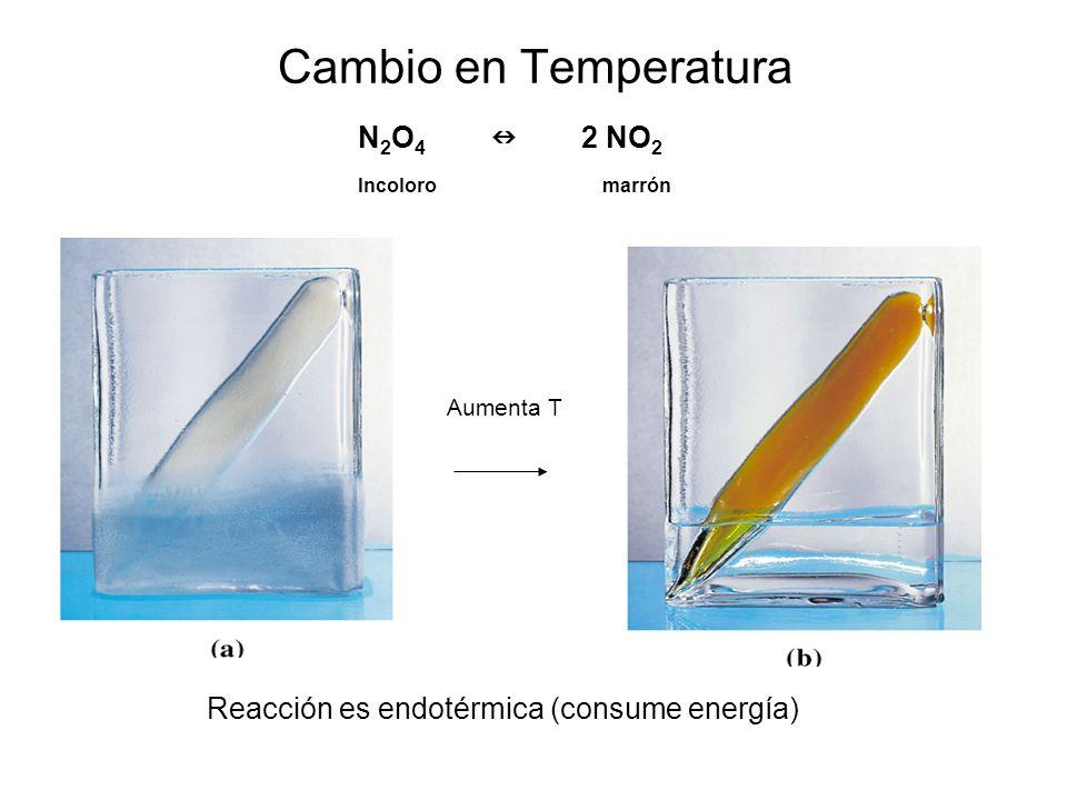 Cambio en Temperatura N2O4 n 2 NO2 Incoloro marrón