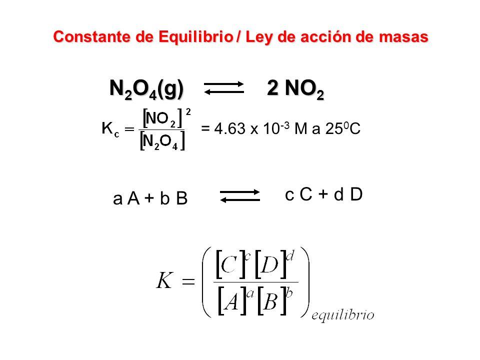 Constante de Equilibrio / Ley de acción de masas