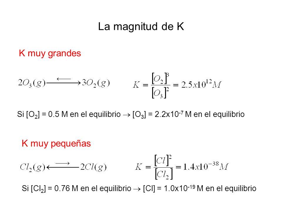 La magnitud de K K muy grandes K muy pequeñas