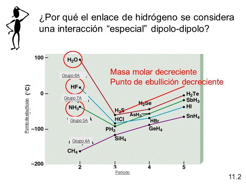 ¿Por qué el enlace de hidrógeno se considera una interacción especial dipolo-dipolo