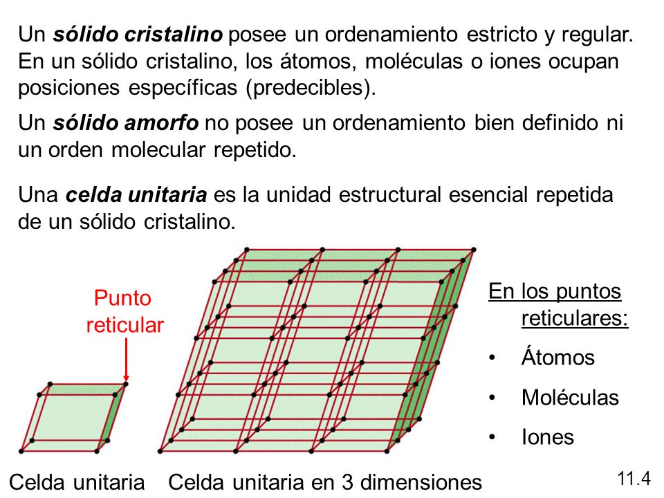 Celda unitaria en 3 dimensiones