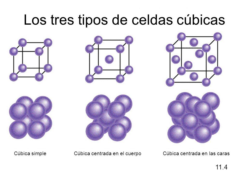 Los tres tipos de celdas cúbicas