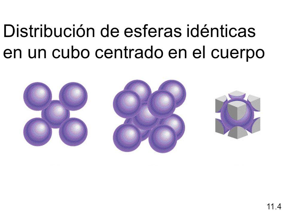 Distribución de esferas idénticas en un cubo centrado en el cuerpo