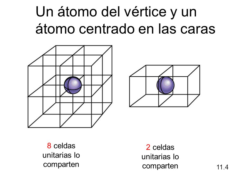 Un átomo del vértice y un átomo centrado en las caras