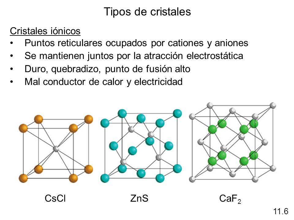 Tipos de cristales Cristales iónicos
