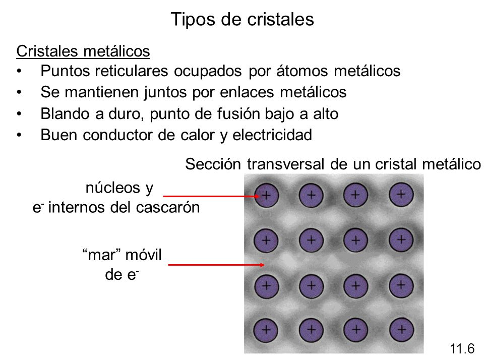 Tipos de cristales Cristales metálicos