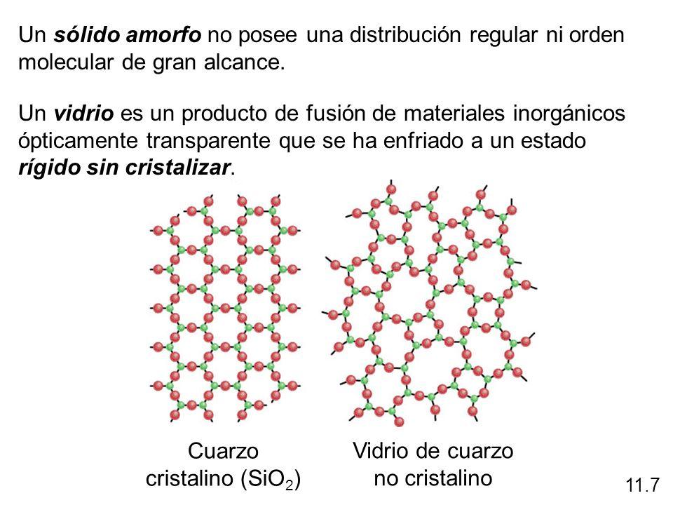 Un sólido amorfo no posee una distribución regular ni orden molecular de gran alcance.