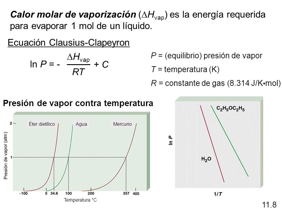 Ecuación Clausius-Clapeyron