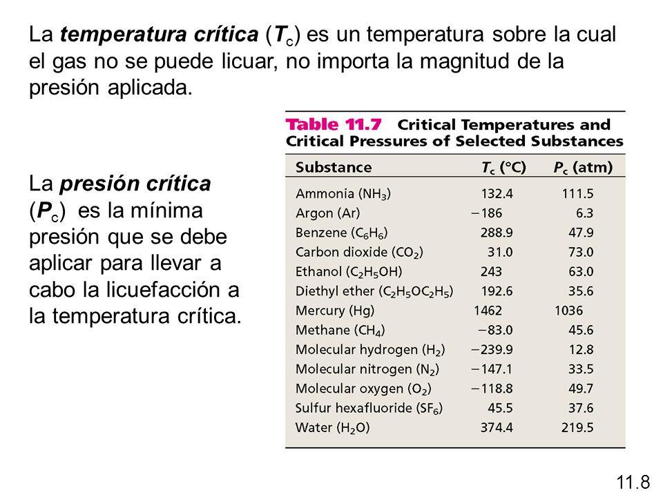 La temperatura crítica (Tc) es un temperatura sobre la cual el gas no se puede licuar, no importa la magnitud de la presión aplicada.