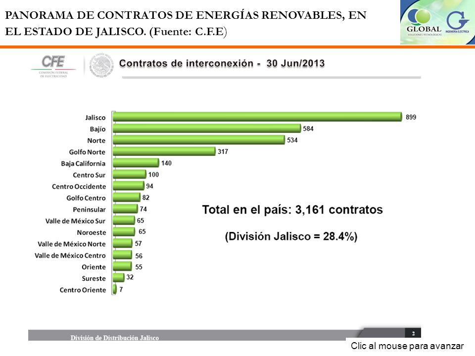 PANORAMA DE CONTRATOS DE ENERGÍAS RENOVABLES, EN EL ESTADO DE JALISCO