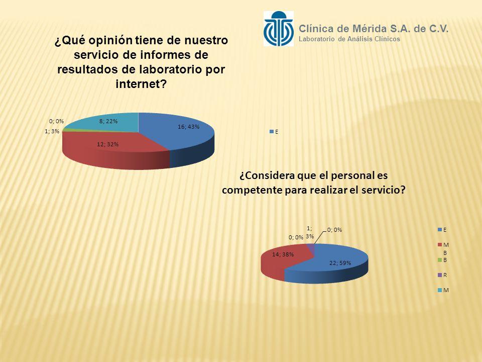 Clínica de Mérida S.A. de C.V.