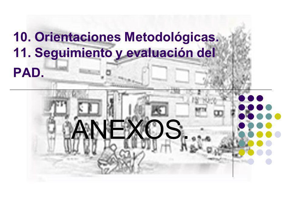 10. Orientaciones Metodológicas. 11. Seguimiento y evaluación del PAD.