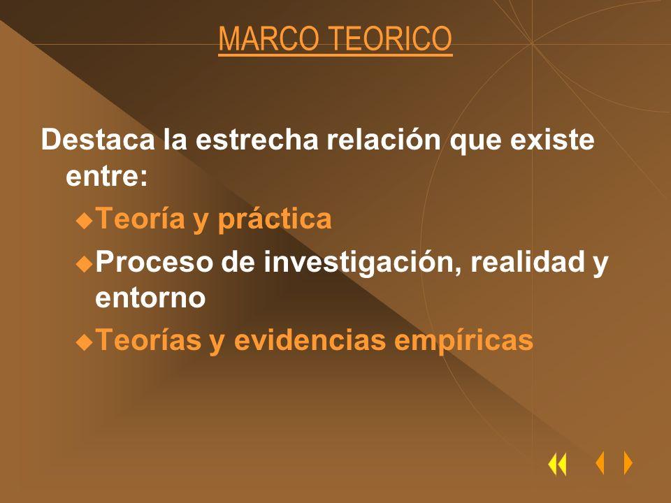 MARCO TEORICO Destaca la estrecha relación que existe entre:
