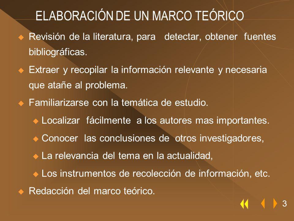 ELABORACIÓN DE UN MARCO TEÓRICO