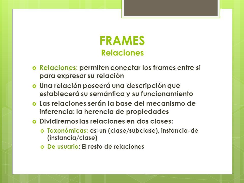 FRAMES Relaciones Relaciones: permiten conectar los frames entre si para expresar su relación.