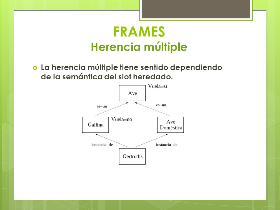 FRAMES Herencia múltiple