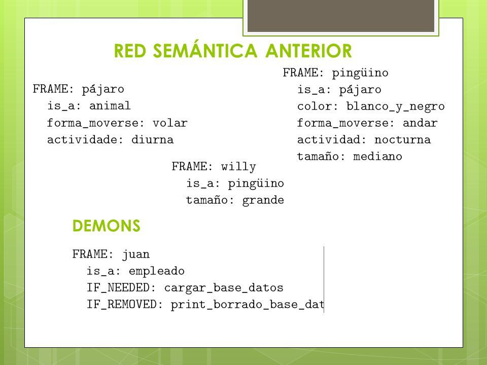 RED SEMÁNTICA ANTERIOR