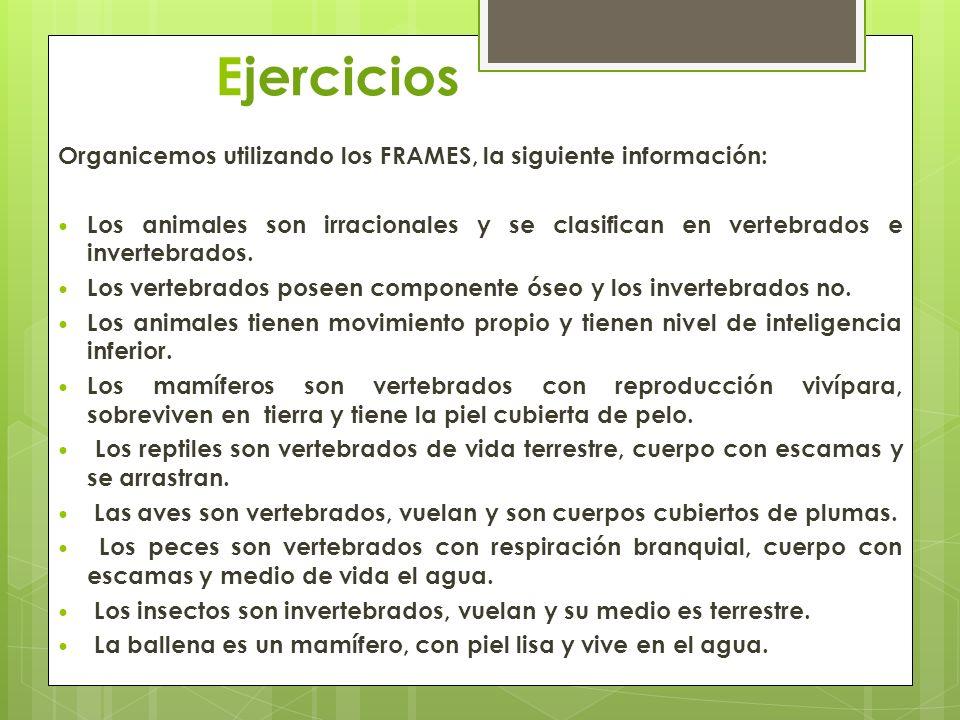 EjerciciosOrganicemos utilizando los FRAMES, la siguiente información: Los animales son irracionales y se clasifican en vertebrados e invertebrados.