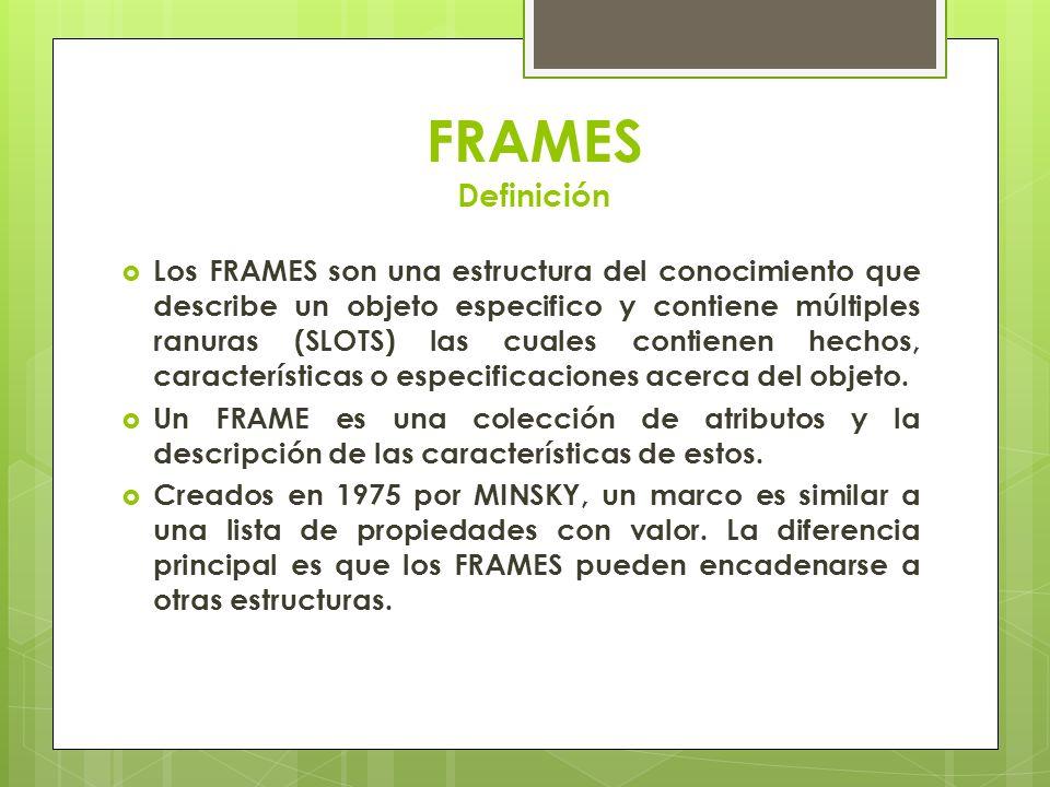 FRAMES Definición