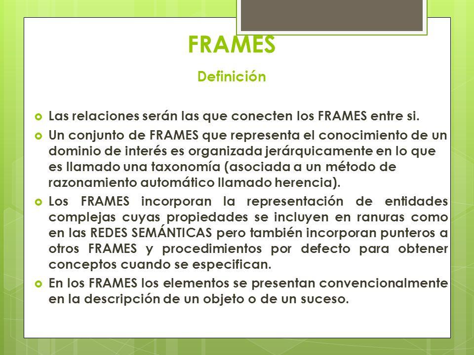 FRAMES Definición Las relaciones serán las que conecten los FRAMES entre si.