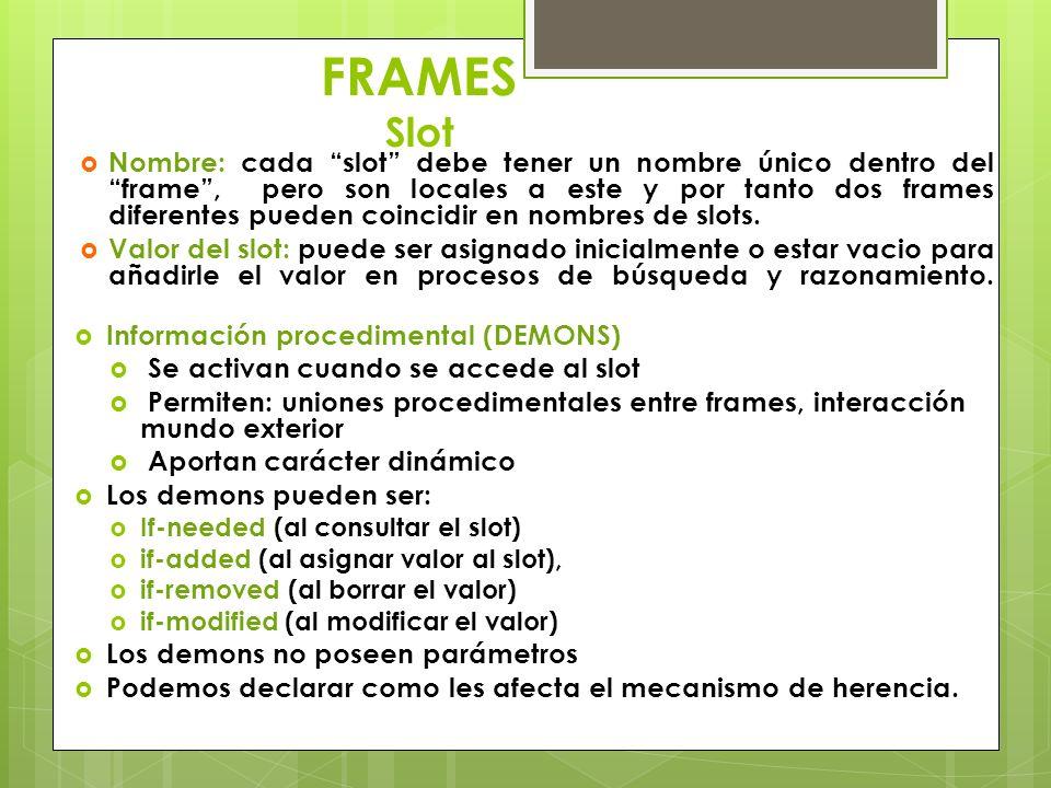 FRAMES Slot