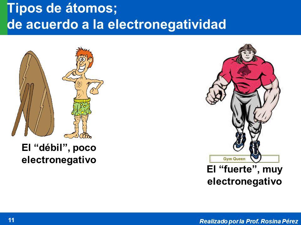 Tipos de átomos; de acuerdo a la electronegatividad