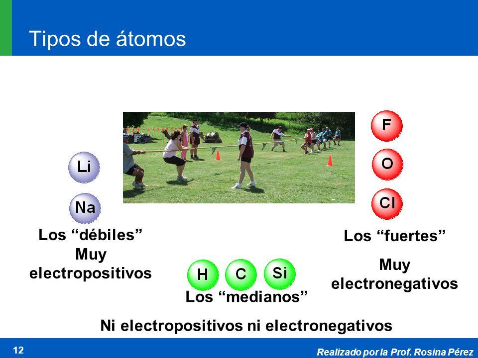 Tipos de átomos Los débiles Muy electropositivos Los fuertes