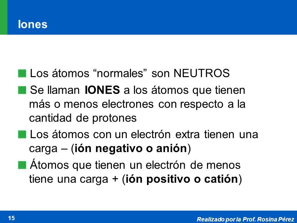 Los átomos normales son NEUTROS