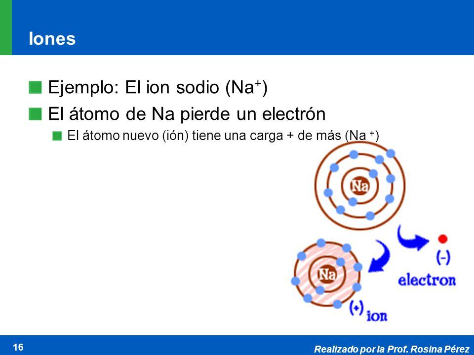 Ejemplo: El ion sodio (Na+) El átomo de Na pierde un electrón
