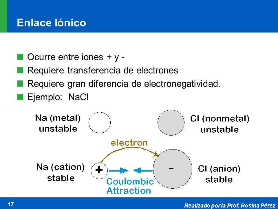 Enlace Iónico Ocurre entre iones + y -