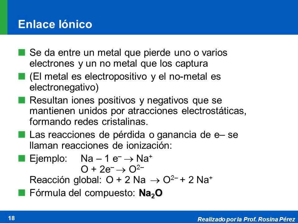 Enlace Iónico Se da entre un metal que pierde uno o varios electrones y un no metal que los captura.