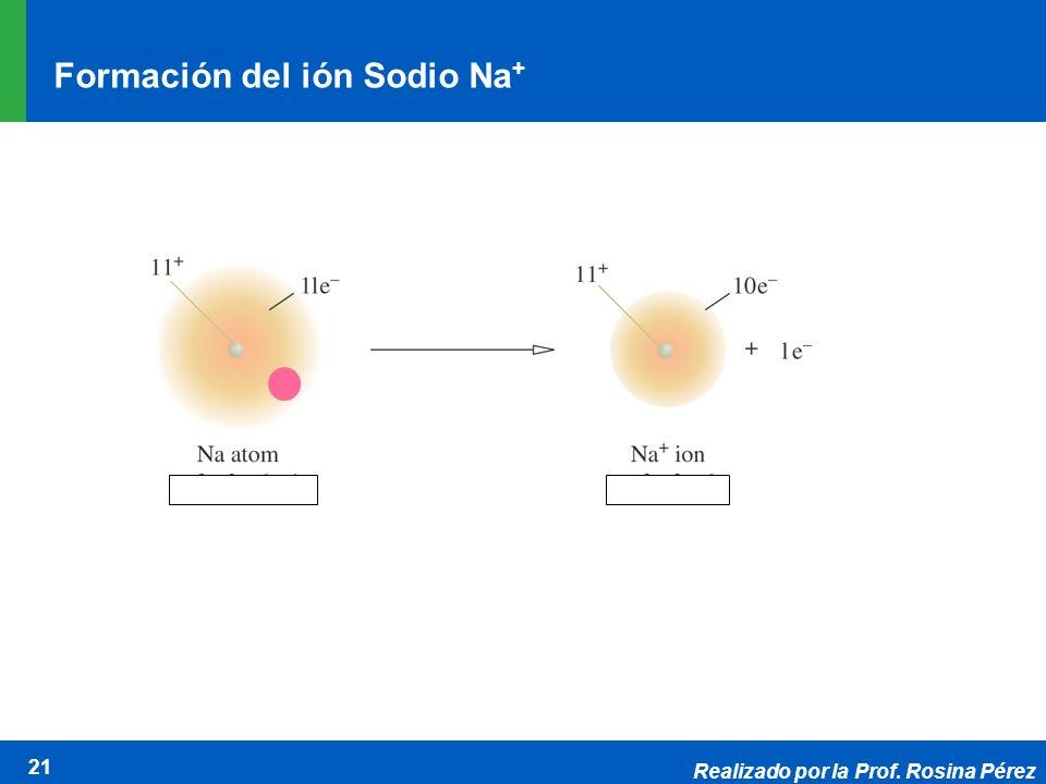Formación del ión Sodio Na+