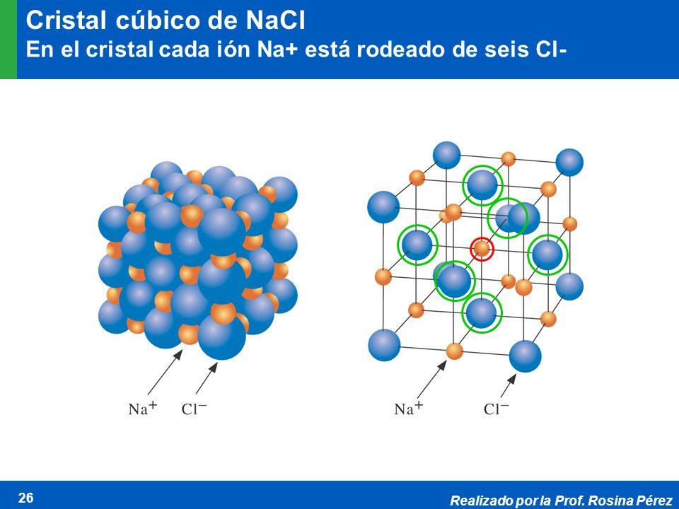 Cristal cúbico de NaCl En el cristal cada ión Na+ está rodeado de seis Cl- Realizado por la Prof.