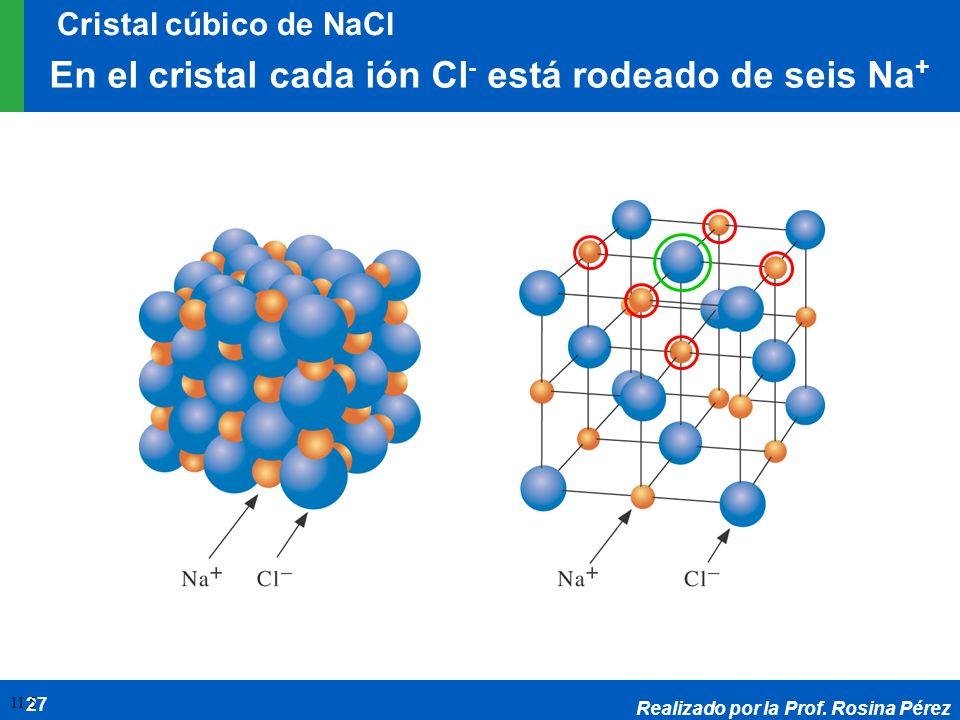 En el cristal cada ión Cl- está rodeado de seis Na+