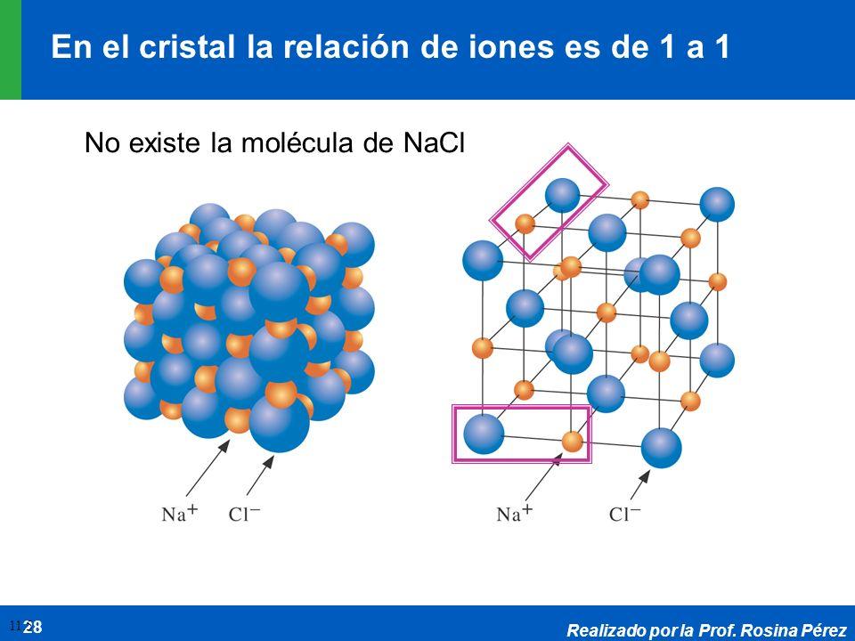 En el cristal la relación de iones es de 1 a 1