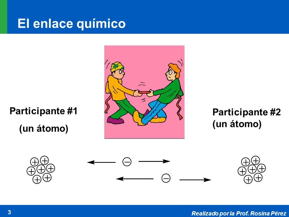 El enlace químico Participante #1 Participante #2 (un átomo)