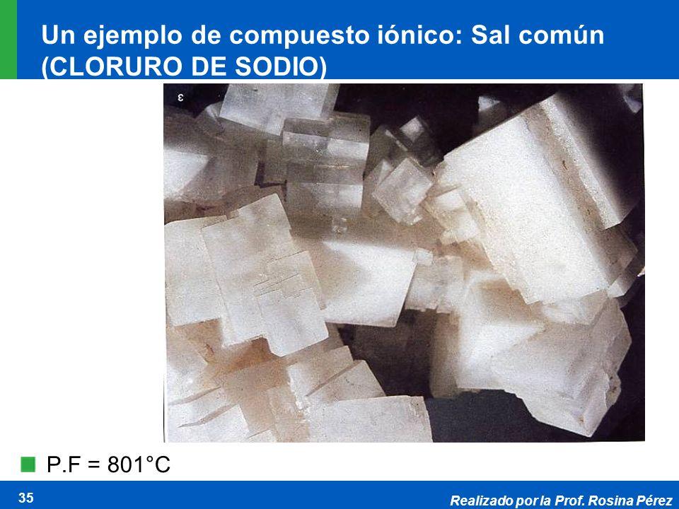 Un ejemplo de compuesto iónico: Sal común (CLORURO DE SODIO)