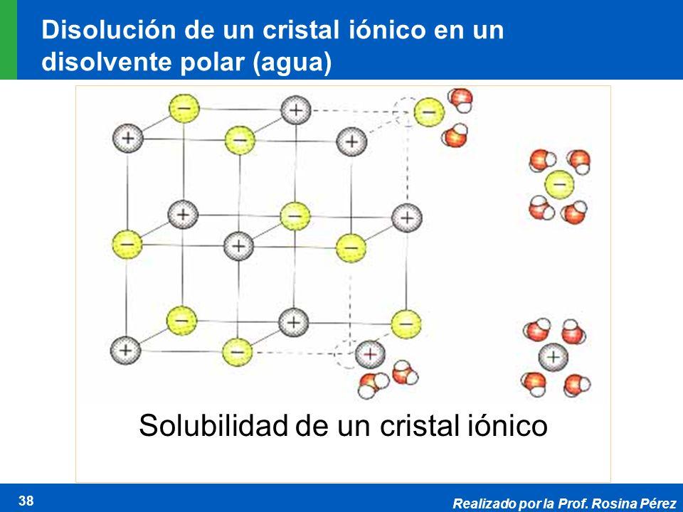 Disolución de un cristal iónico en un disolvente polar (agua)