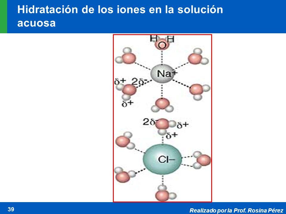 Hidratación de los iones en la solución acuosa