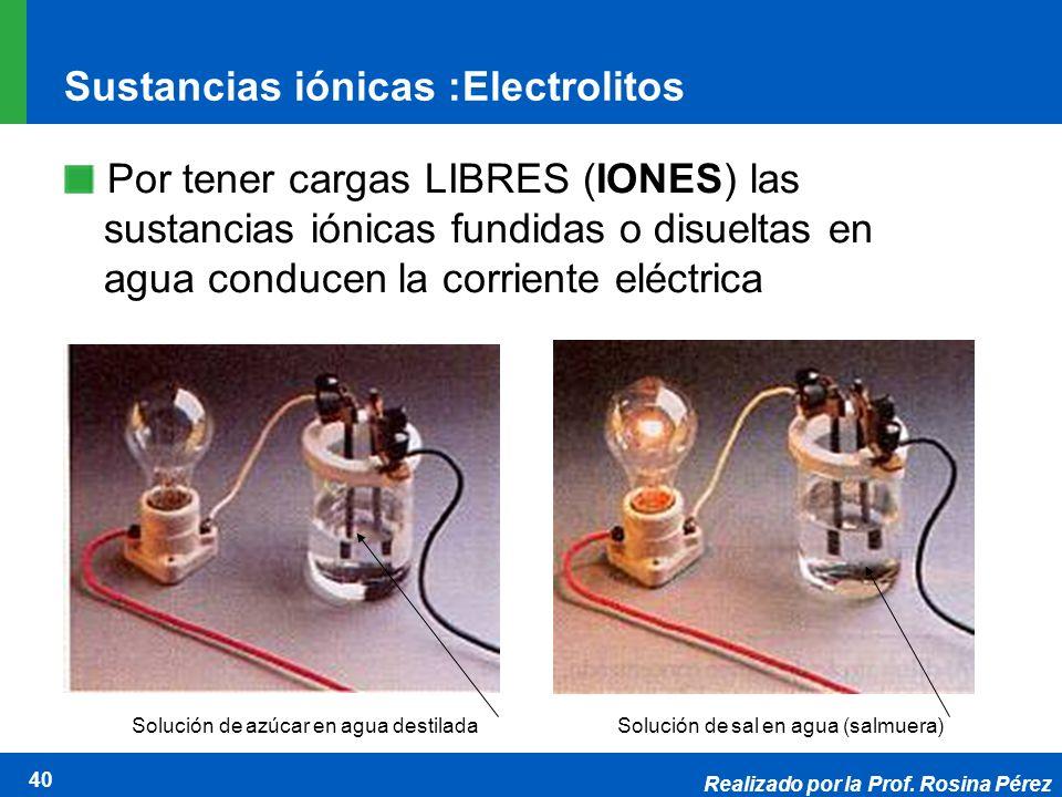 Sustancias iónicas :Electrolitos