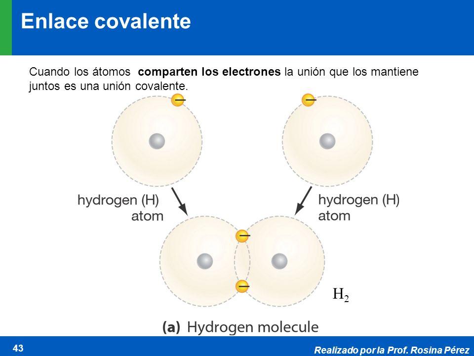 Enlace covalente Cuando los átomos comparten los electrones la unión que los mantiene juntos es una unión covalente.