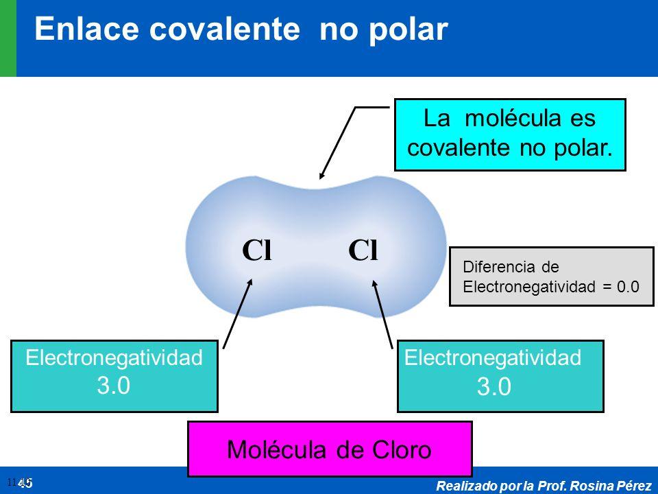 La molécula es covalente no polar.
