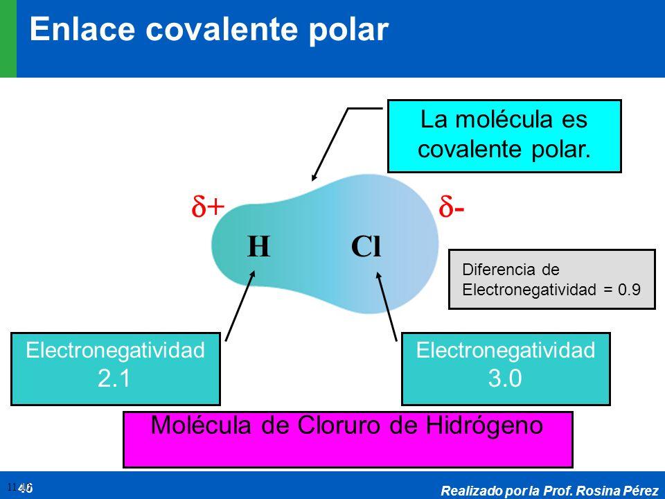 La molécula es covalente polar.