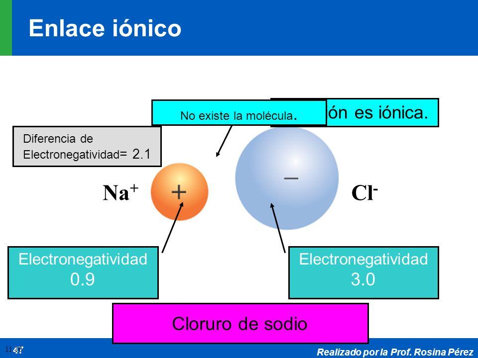 Enlace iónico Na+ Cl- Cloruro de sodio La unión es iónica. 0.9 3.0