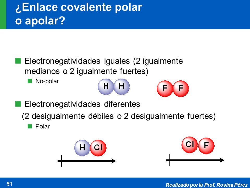 ¿Enlace covalente polar o apolar